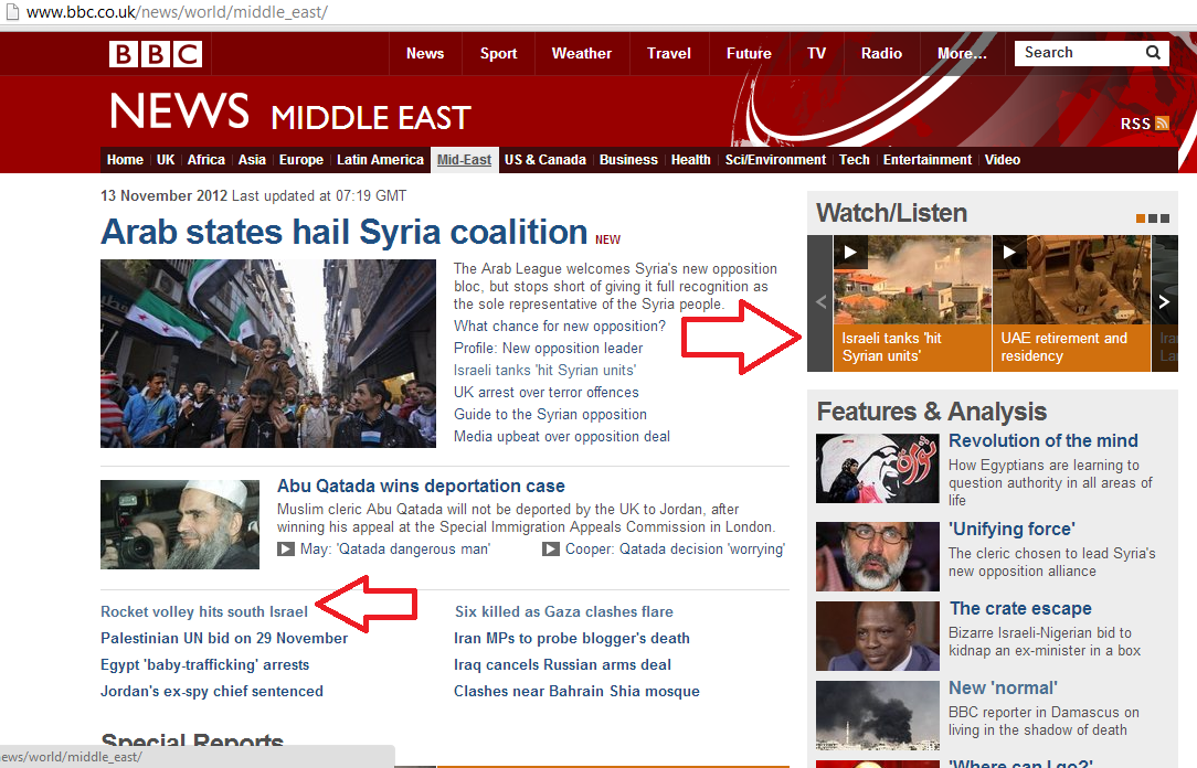 Which sources does the BBC Jerusalem Bureau use?