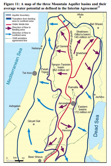 Mountain aquifer