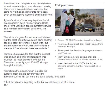 Miss Israel article