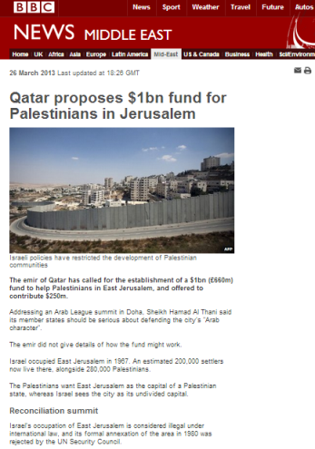 Qatar Jerusalem fund