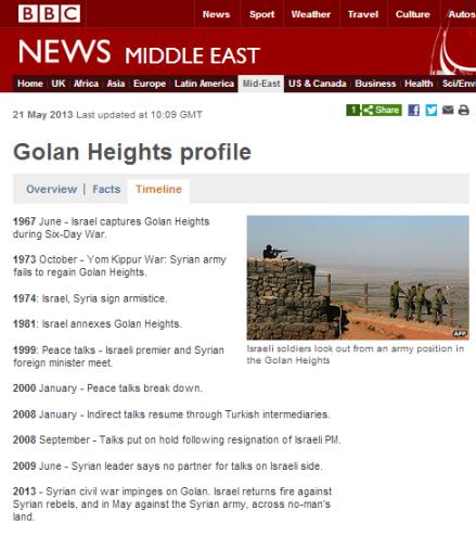 Bental bbc GH profile