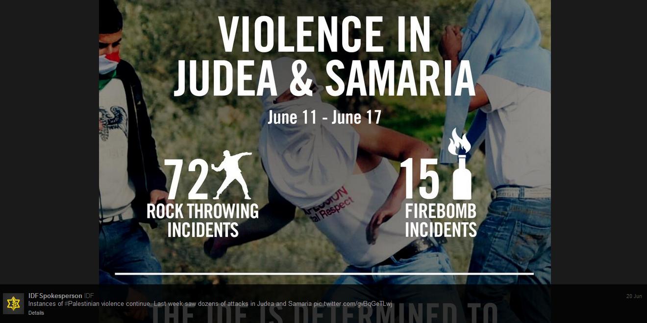 June 11 - 17 IDF