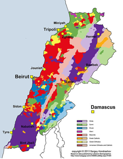 Demographics Lebanon