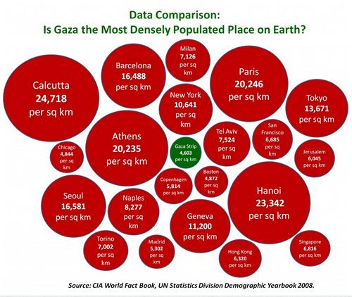 cities population density