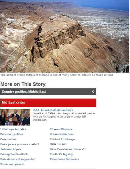 Israel profile related articles