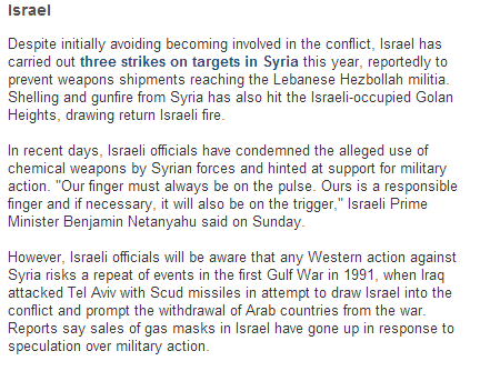BBC presentation of Israeli view on Syria intervention replete with inaccuracies