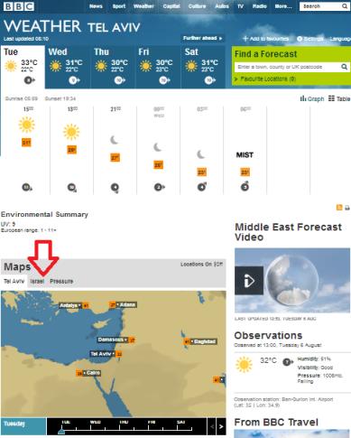 weather Tel Aviv