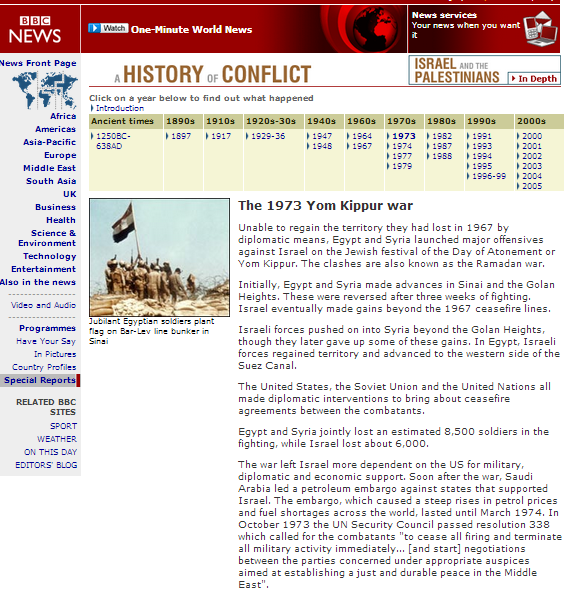 BBC backgrounder on Yom Kippur war misleads on Syria