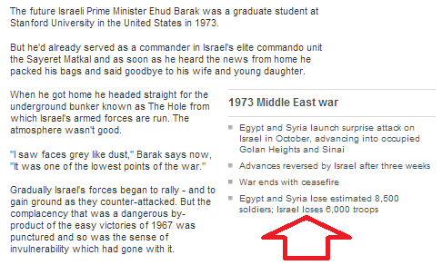 BBC Yom Kippur war accuracy failure perpetuated over years