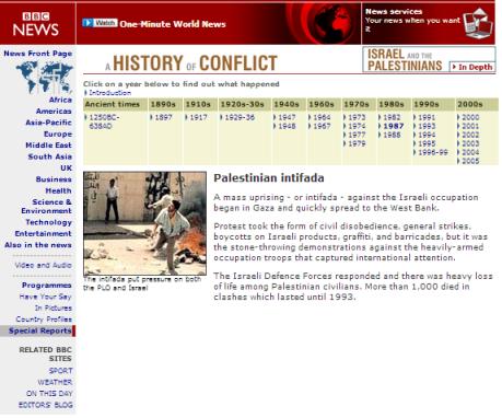 First Intifada 2