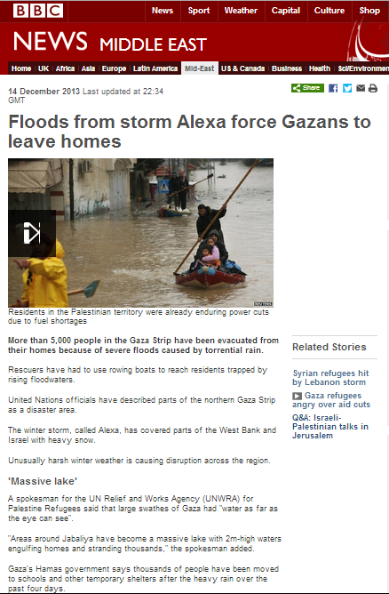 BBC's Knell ignores Israeli aid to flooded Gaza Strip