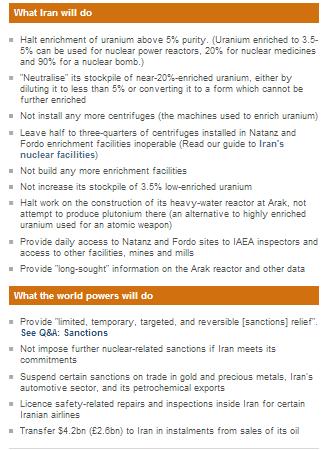 Key Points Iran deal