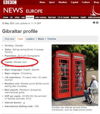 Gibraltar profile