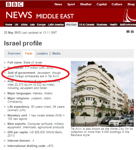Israel profile