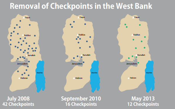 Map checkpoints