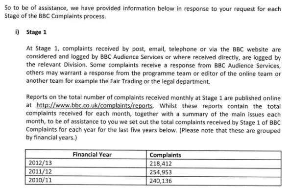 reply complaints 2