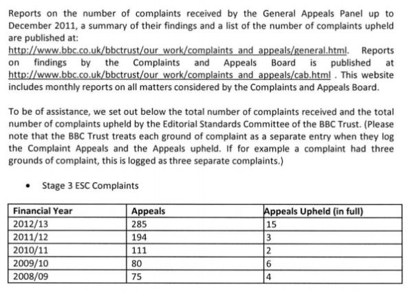 reply complaints 6