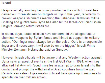 Reader complaint prompts correction to BBC portrayal of Israel's stance on Syria intervention