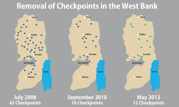 removal of checkpoints