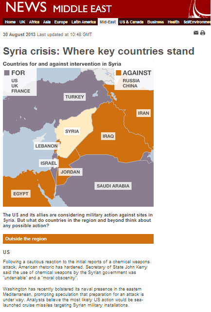Syria art map