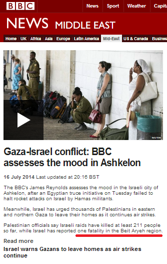 Superficial reporting from the BBC's James Reynolds in Ashkelon