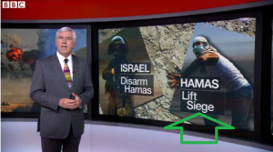Stats defy the BBC's repeated portrayal of a 'siege' on Gaza