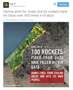 Shortfalls tweet IDF