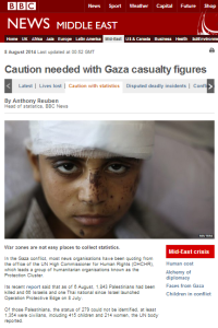 BBC continues to avoid independent verification of Gaza casualty ratios