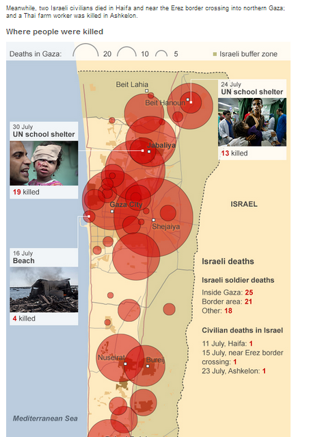 Inaccurate loctions Israeli deaths