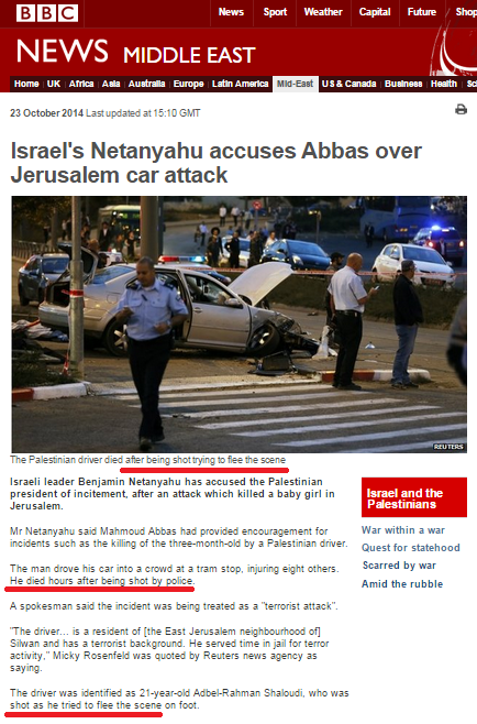 BBC News skirts opportunity to fully inform audiences on PA and Fatah incitement