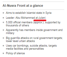 Profile al Nusra sidebox