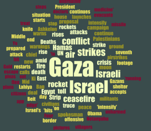 Wordle headlines 8 to 17 Jul