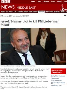Lieberman plot