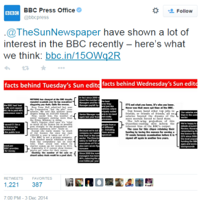 Twitter BBC press office