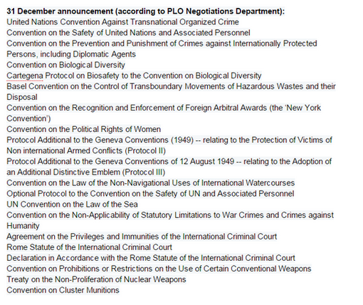 ICC art list