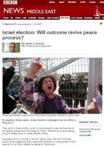 Reviewing the BBC's record of reporting on Israeli elections