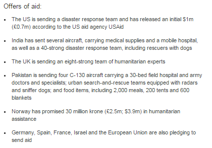 BBC reporting on Israeli aid to Nepal earthquake