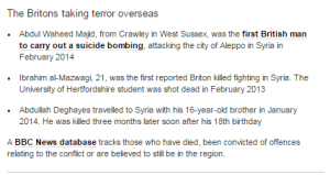 BBC News website corrects 'first British suicide bomber' claim