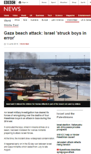 Gaza beach incident main