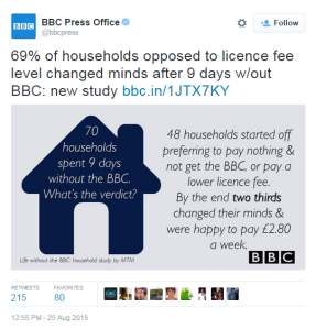 BBC licence fee payers fund more charter review PR