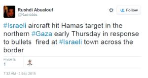 Netiv haasara incident Abualouf tweet