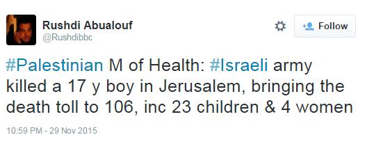 Tweet Abualouf