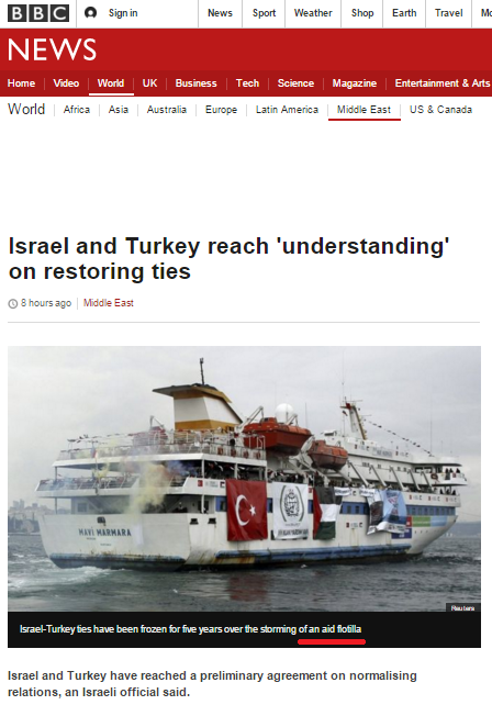 Turkey art caption aid flotilla