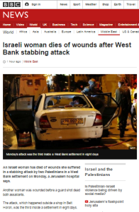 BBC News belatedly reports fatal terror attack, ignores praise from Abbas' Fatah