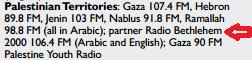 The BBC World Service, the partner radio station and the terror-glorifying cartoon