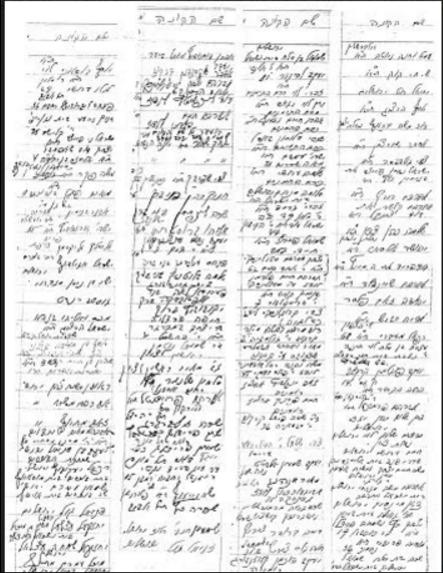List Hanan