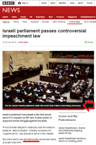 Was BBC News presentation of a new Israeli law balanced and accurate?