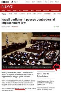 impeachment law art