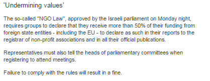 BBC News portrayal of Israeli law airbrushes political NGOs