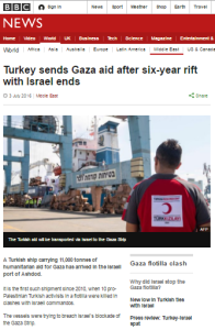 BBC News erases Hamas terror from portrayal of Gaza blockade